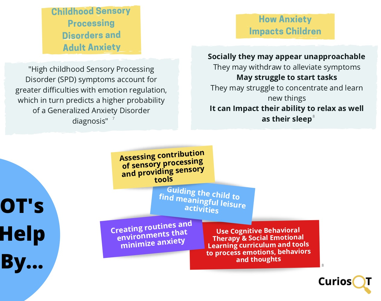 Sensory Processing, Anxiety & Occupational Therapy ...